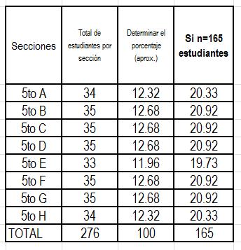 Total de estudiantes