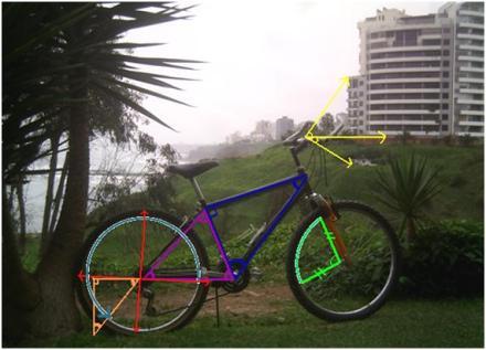 Secretos en una Bici